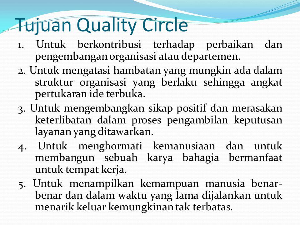 Tujuan Quality Circle (lanjutan) 6.Untuk meningkatkan kualitas produk dan jasa.