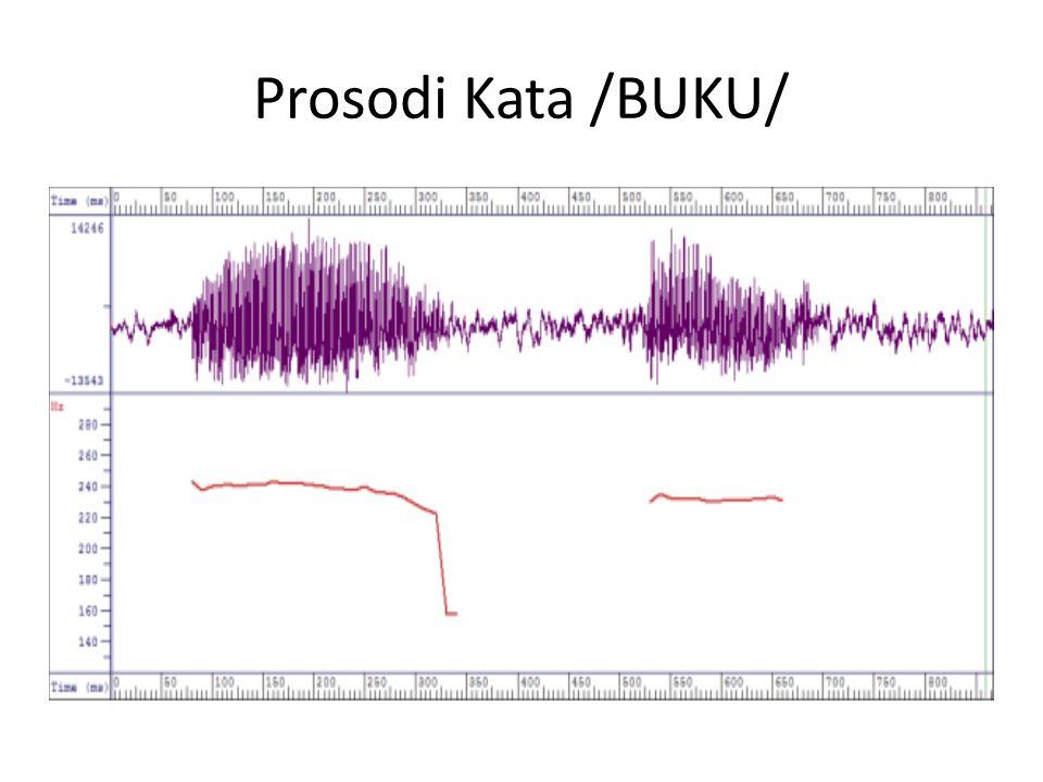 Prosodi Kata /BUKU/