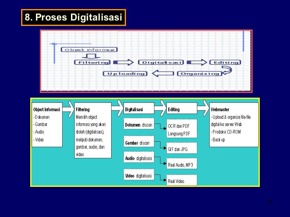 10 8. Proses Digitalisasi