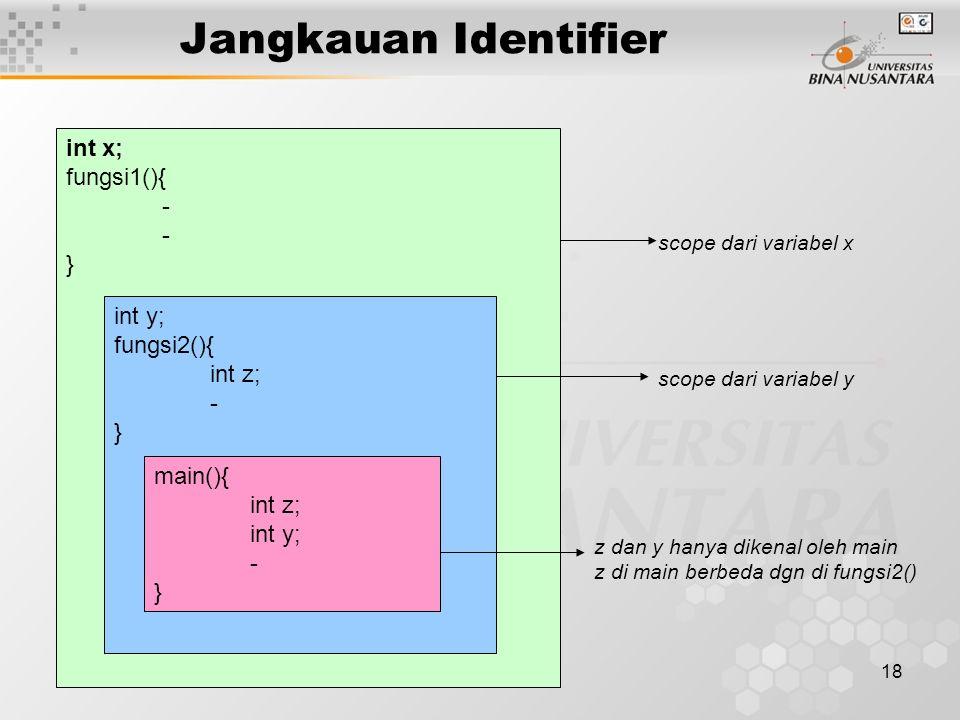 18 Jangkauan Identifier Contoh : int x; fungsi1(){ - } int y; fungsi2(){ int z; - } main(){ int z; int y; - } scope dari variabel x scope dari variabel y z dan y hanya dikenal oleh main z di main berbeda dgn di fungsi2()