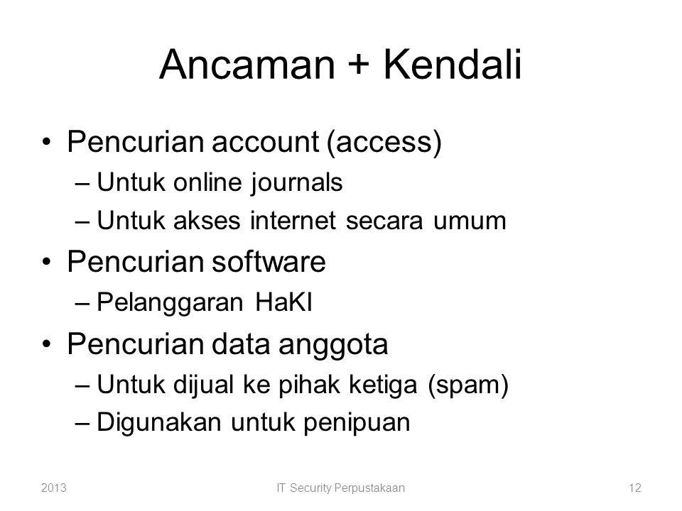 Ancaman + Kendali Pencurian account (access) –Untuk online journals –Untuk akses internet secara umum Pencurian software –Pelanggaran HaKI Pencurian d