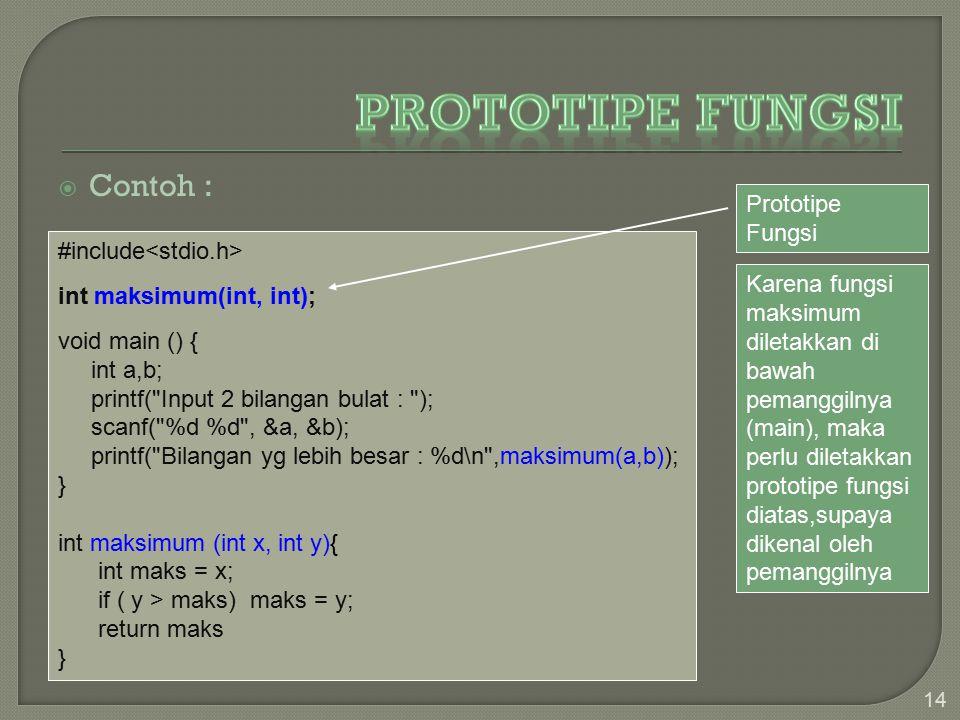  Contoh : 14 #include int maksimum(int, int); void main () { int a,b; printf( Input 2 bilangan bulat : ); scanf( %d %d , &a, &b); printf( Bilangan yg lebih besar : %d\n ,maksimum(a,b)); } int maksimum (int x, int y){ int maks = x; if ( y > maks) maks = y; return maks } Prototipe Fungsi Karena fungsi maksimum diletakkan di bawah pemanggilnya (main), maka perlu diletakkan prototipe fungsi diatas,supaya dikenal oleh pemanggilnya