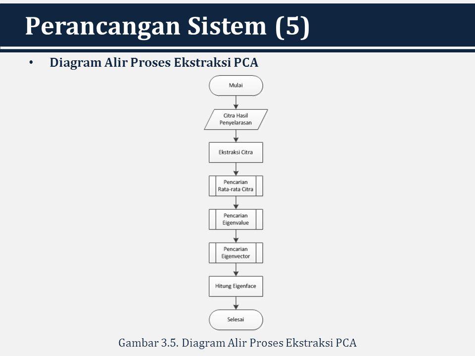 Perancangan Sistem (5) Diagram Alir Proses Ekstraksi PCA Gambar 3.5. Diagram Alir Proses Ekstraksi PCA
