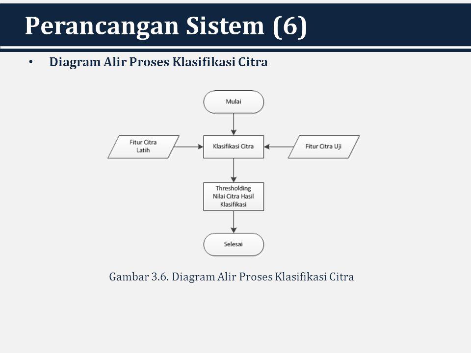 Perancangan Sistem (6) Diagram Alir Proses Klasifikasi Citra Gambar 3.6. Diagram Alir Proses Klasifikasi Citra