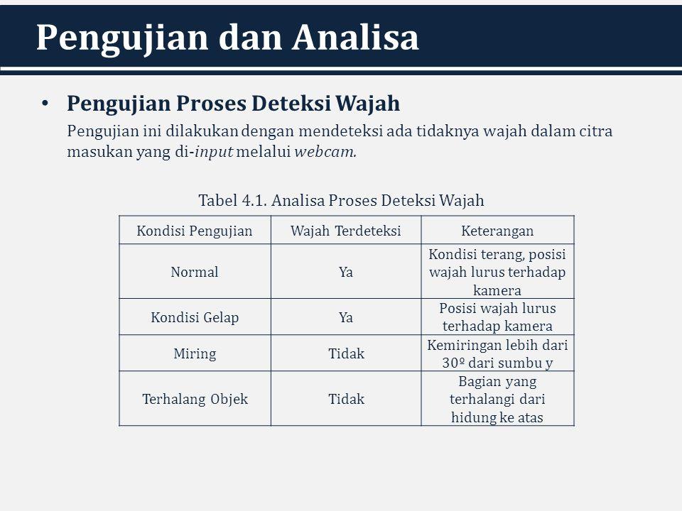 Pengujian dan Analisa Pengujian Proses Deteksi Wajah Pengujian ini dilakukan dengan mendeteksi ada tidaknya wajah dalam citra masukan yang di-input me