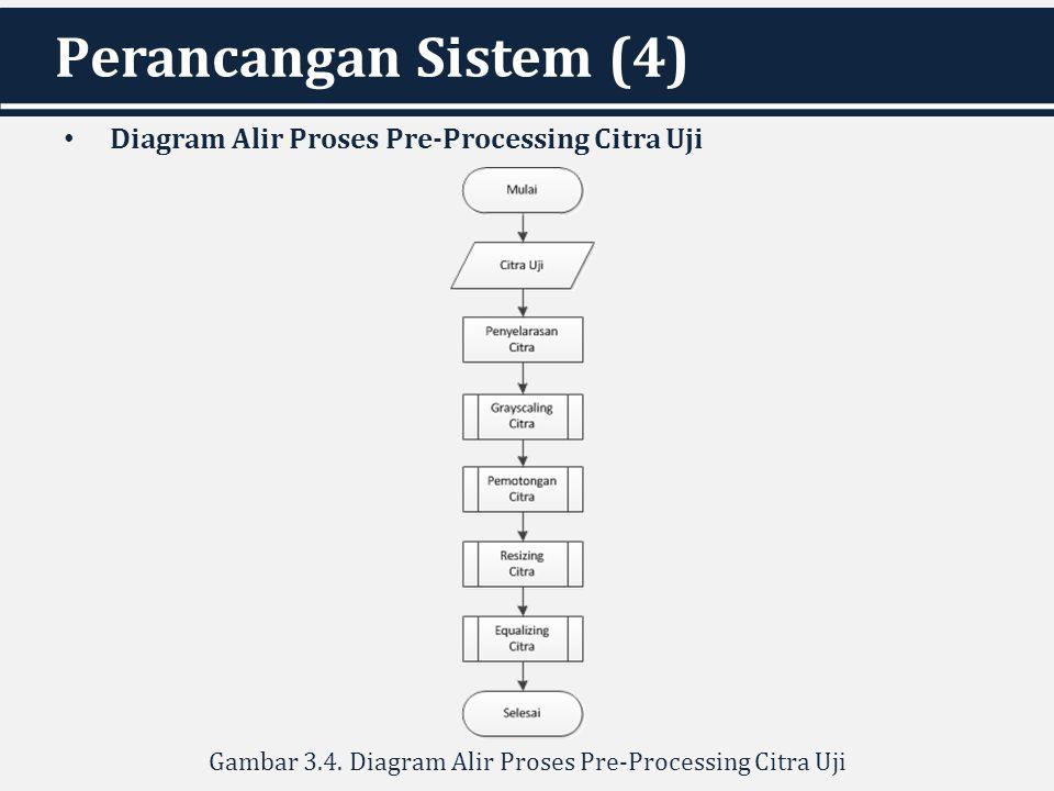 Perancangan Sistem (4) Diagram Alir Proses Pre-Processing Citra Uji Gambar 3.4. Diagram Alir Proses Pre-Processing Citra Uji