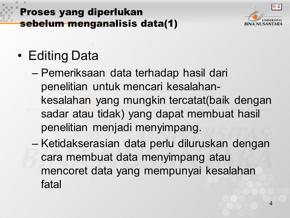 5 Proses yang diperlukan sebelum menganalisis data(2) Handling Blank Responses Tidak semua data didapatkan dengan sempurna, mungkin ada data yang kosong, karena suatu kesalahan atau tidak mengerti atau tidak tertarik.