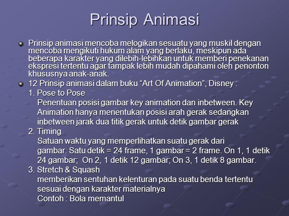 Prinsip Animasi 4.