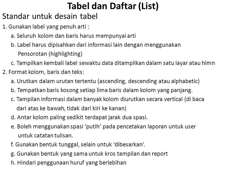 Tabel dan Daftar (List) Standar untuk desain tabel 1.