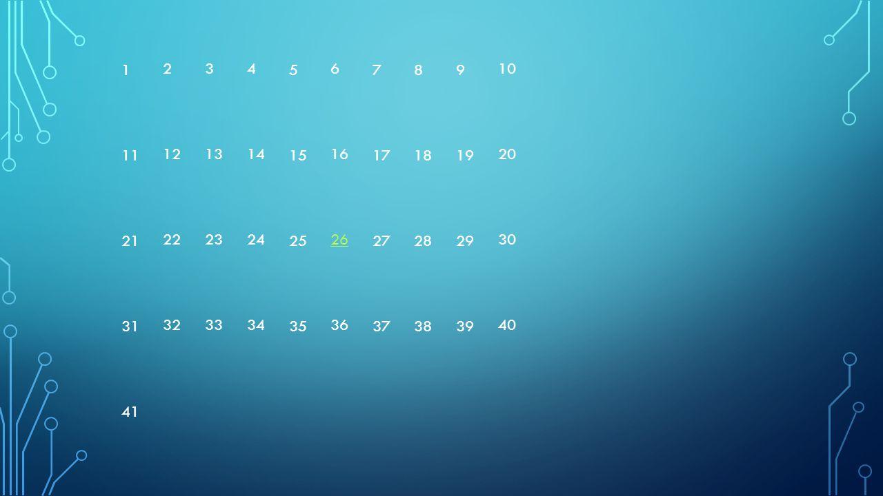 21.Nama pengguna pertama blog adalah? back