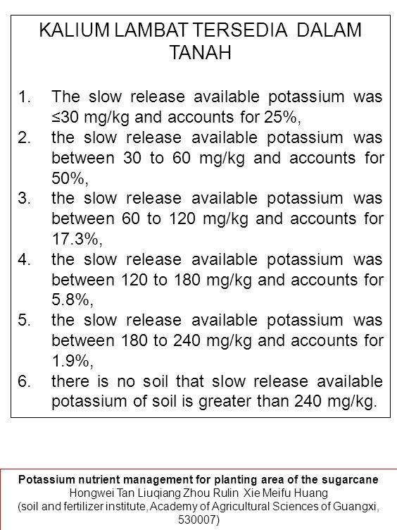KALIUM LAMBAT TERSEDIA DALAM TANAH 1.The slow release available potassium was ≤30 mg/kg and accounts for 25%, 2.the slow release available potassium w