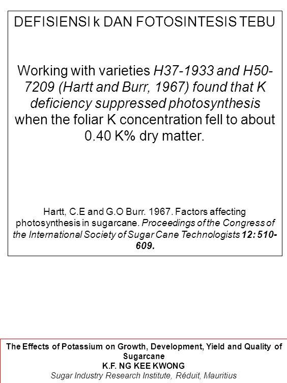 DEFISIENSI k DAN FOTOSINTESIS TEBU Working with varieties H37-1933 and H50- 7209 (Hartt and Burr, 1967) found that K deficiency suppressed photosynthe