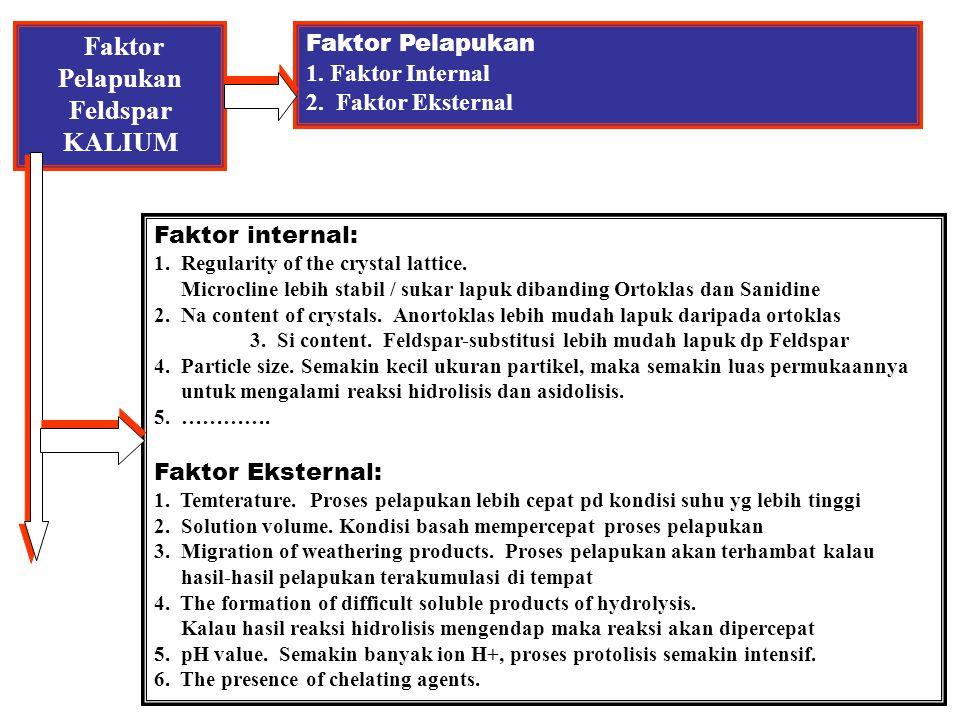 Faktor Pelapukan Feldspar KALIUM Faktor Pelapukan 1.