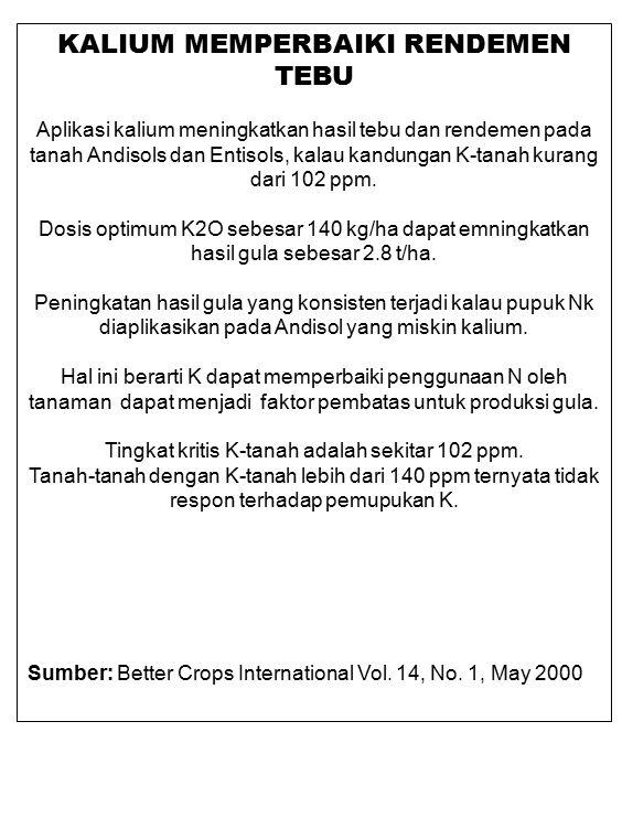 KALIUM MEMPERBAIKI RENDEMEN TEBU Aplikasi kalium meningkatkan hasil tebu dan rendemen pada tanah Andisols dan Entisols, kalau kandungan K-tanah kurang
