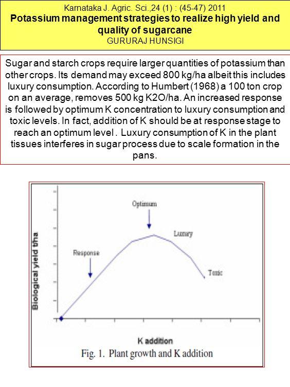 Karnataka J. Agric. Sci.,24 (1) : (45-47) 2011 Potassium management strategies to realize high yield and quality of sugarcane GURURAJ HUNSIGI Sugar an