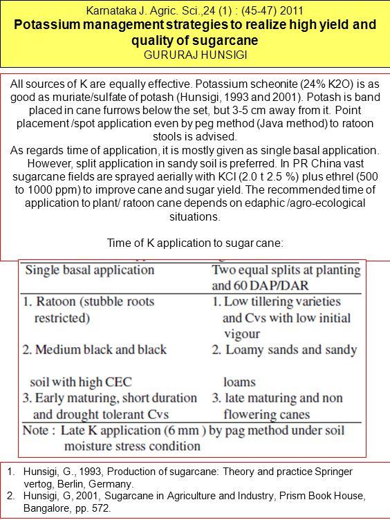 Karnataka J. Agric. Sci.,24 (1) : (45-47) 2011 Potassium management strategies to realize high yield and quality of sugarcane GURURAJ HUNSIGI All sour