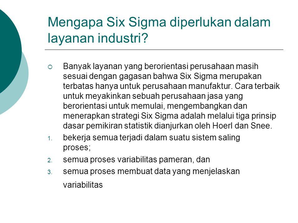 Mengapa Six Sigma diperlukan dalam layanan industri?  Banyak layanan yang berorientasi perusahaan masih sesuai dengan gagasan bahwa Six Sigma merupak