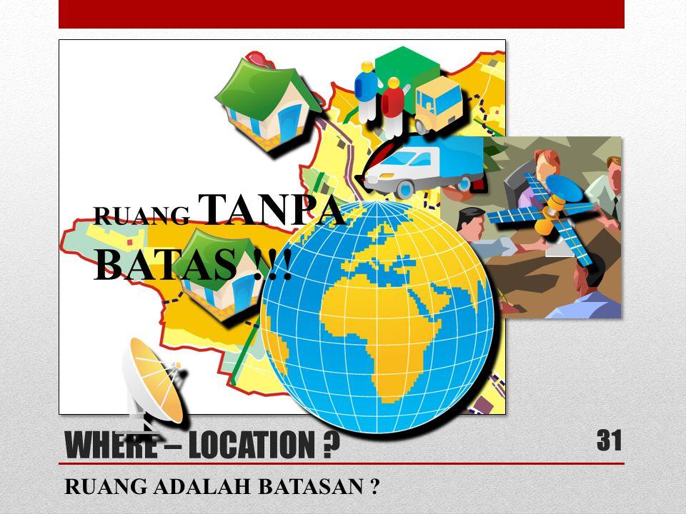 WHERE – LOCATION 31 RUANG ADALAH BATASAN RUANG TANPA BATAS !!!