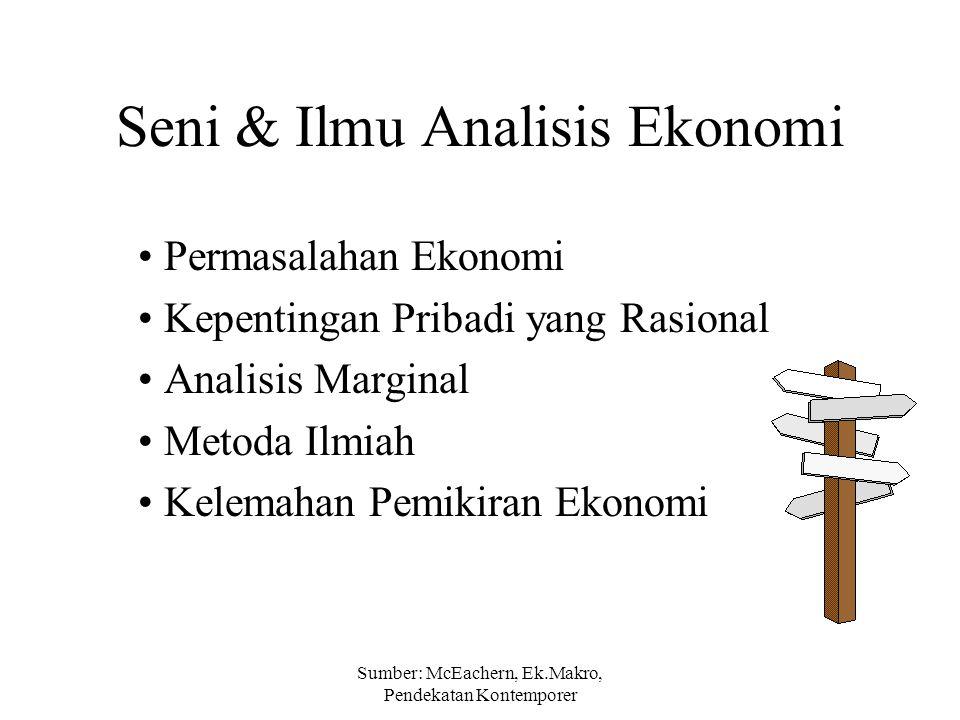 Sumber: McEachern, Ek.Makro, Pendekatan Kontemporer Seni & Ilmu Analisis Ekonomi Permasalahan Ekonomi Kepentingan Pribadi yang Rasional Analisis Margi