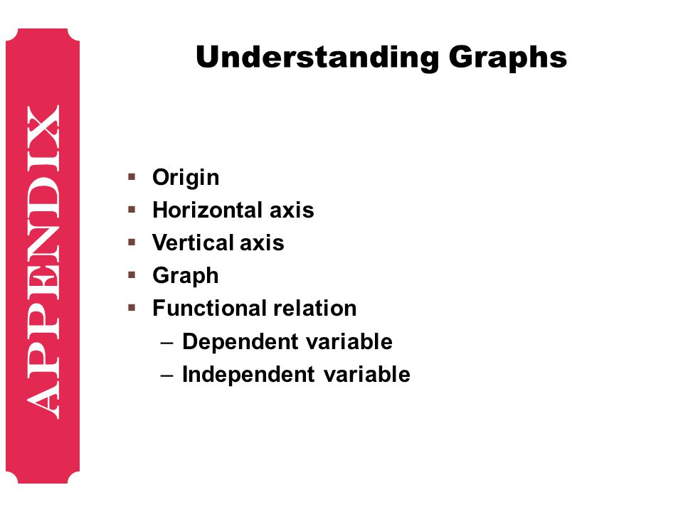 Understanding Graphs Appendix  Origin  Horizontal axis  Vertical axis  Graph  Functional relation –Dependent variable –Independent variable