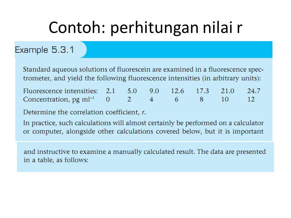 Contoh: perhitungan nilai r