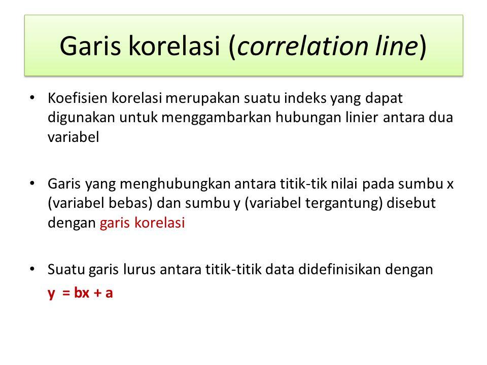Garis korelasi (correlation line) Koefisien korelasi merupakan suatu indeks yang dapat digunakan untuk menggambarkan hubungan linier antara dua variab