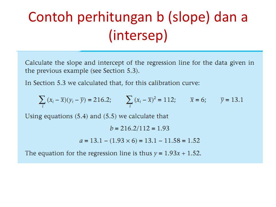 Contoh perhitungan b (slope) dan a (intersep)