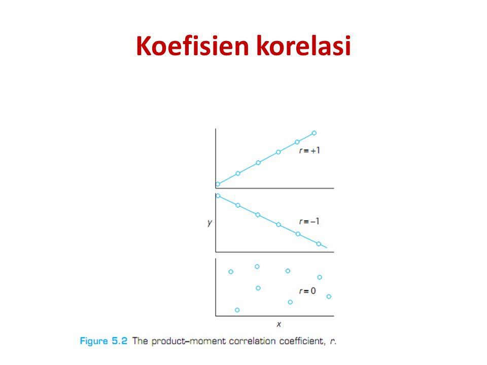 10 Interpretasi nilai r Interval nilai rTingkat hubungan 0 ≤ r < 0,2Sangat rendah 0,2 ≤ r < 0,4Rendah 0,4 ≤ r < 0,6Sedang 0,6 ≤ r < 0,8Kuat 0,8 ≤ r ≤1Sangat kuat Koefisien determinasi = r 2 ; merupakan koefisien penentu, Artinya kuatnya hubungan variabel (Y) ditentukan oleh variabel (X) sebesar r 2.