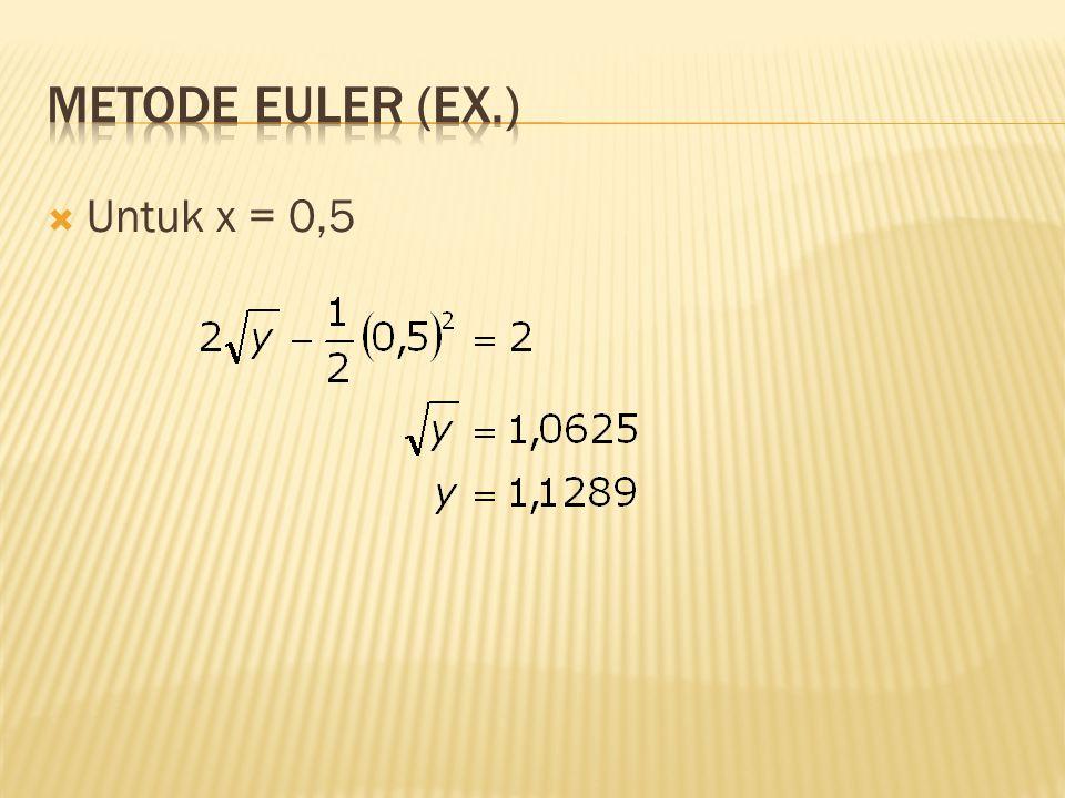  Untuk x = 0,5