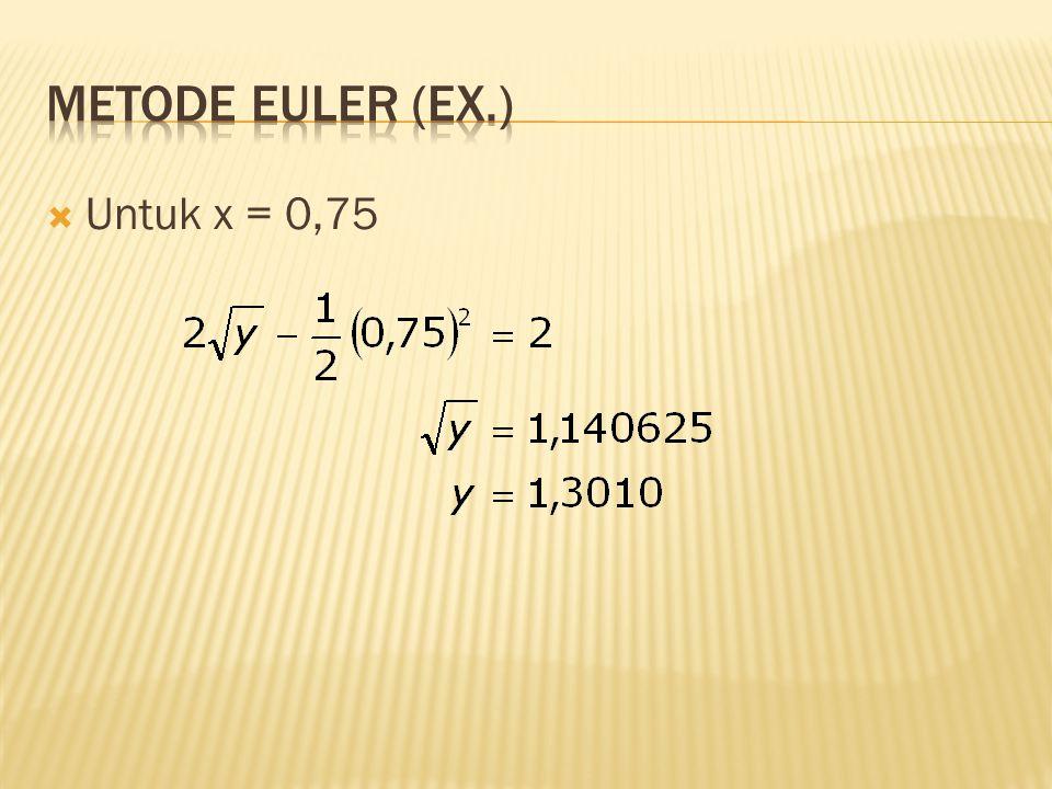  Untuk x = 0,75