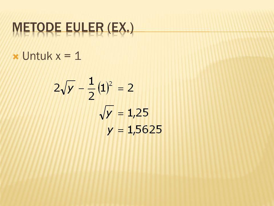  Untuk x = 1
