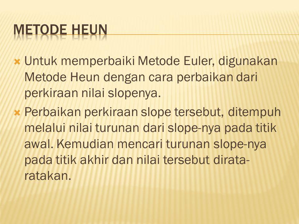  Untuk memperbaiki Metode Euler, digunakan Metode Heun dengan cara perbaikan dari perkiraan nilai slopenya.  Perbaikan perkiraan slope tersebut, dit