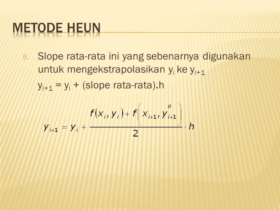 5. Slope rata-rata ini yang sebenarnya digunakan untuk mengekstrapolasikan y i ke y i+1 y i+1 = y i + (slope rata-rata).h