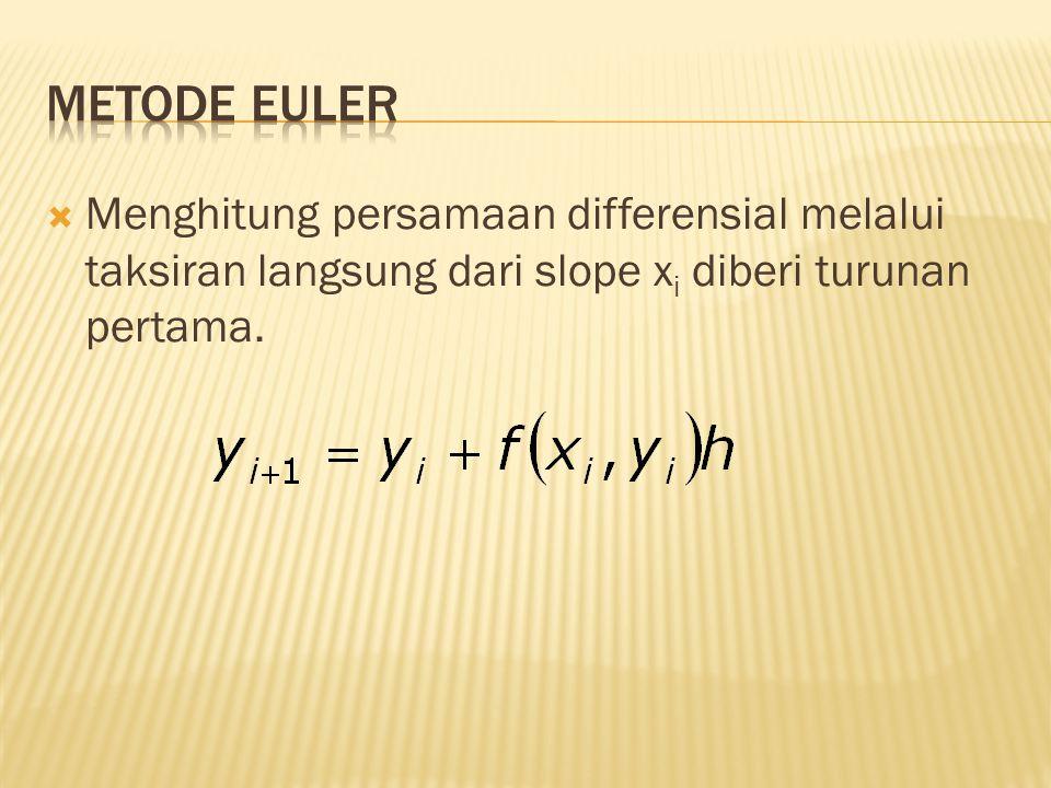  Menghitung persamaan differensial melalui taksiran langsung dari slope x i diberi turunan pertama.