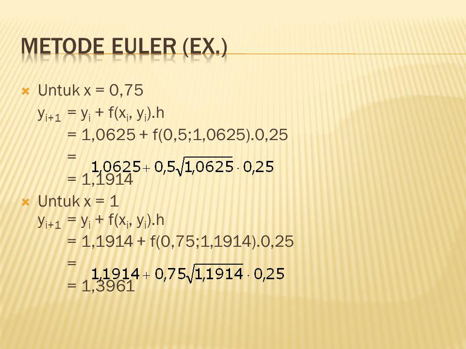  Untuk x = 0,75 y i+1 = y i + f(x i, y i ).h = 1,0625 + f(0,5;1,0625).0,25 = = 1,1914  Untuk x = 1 y i+1 = y i + f(x i, y i ).h = 1,1914 + f(0,75;1,