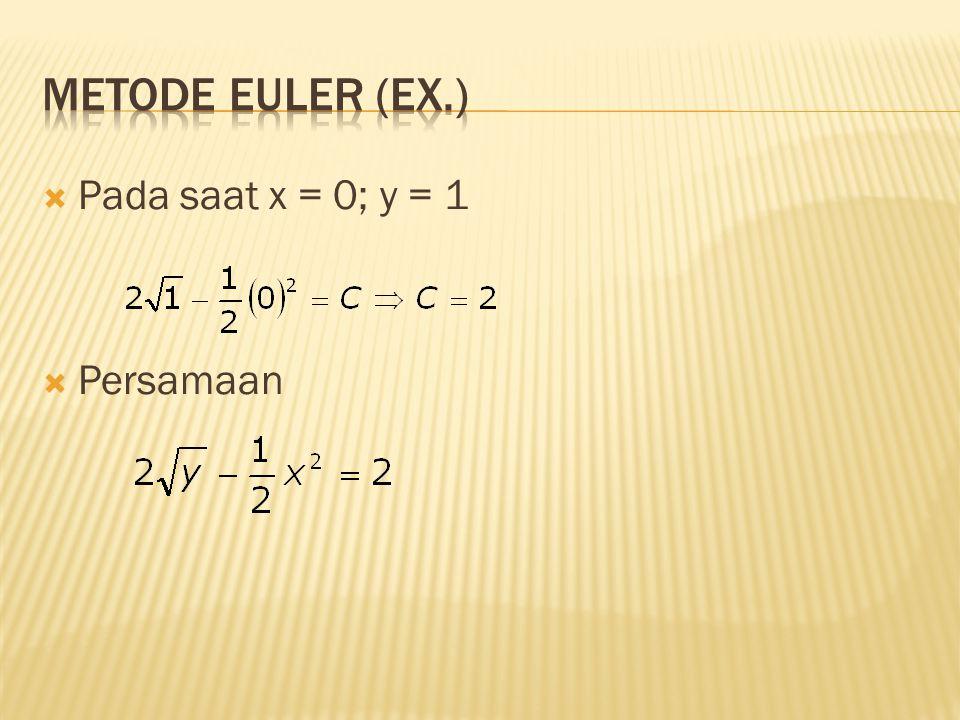 Pada saat x = 0; y = 1  Persamaan
