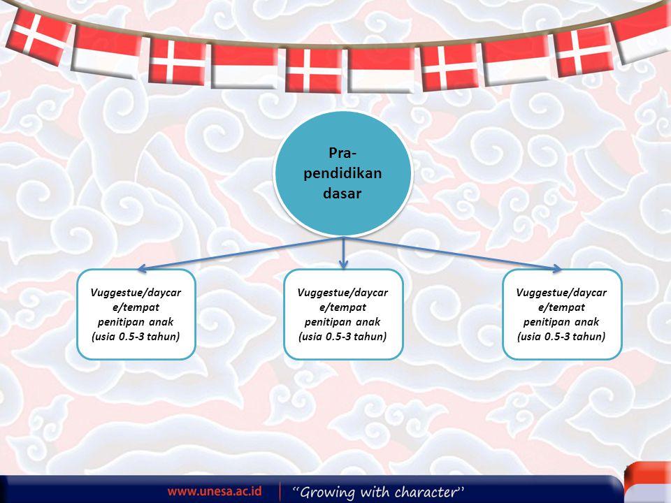 Pra- pendidikan dasar Vuggestue/daycar e/tempat penitipan anak (usia 0.5-3 tahun)