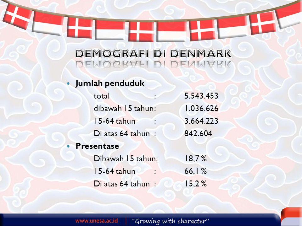 Kota terpadat dan terbesar Denmark ada di Kopenhagen.