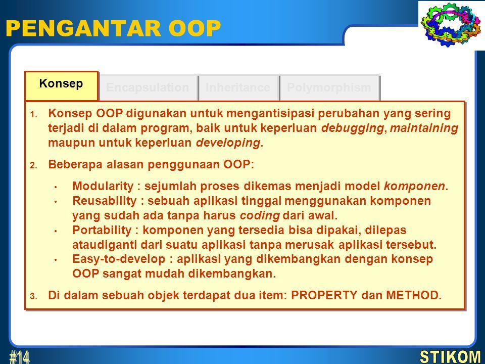 PENGANTAR OOP Polymorphism Inheritance Encapsulation Konsep 1. Konsep OOP digunakan untuk mengantisipasi perubahan yang sering terjadi di dalam progra