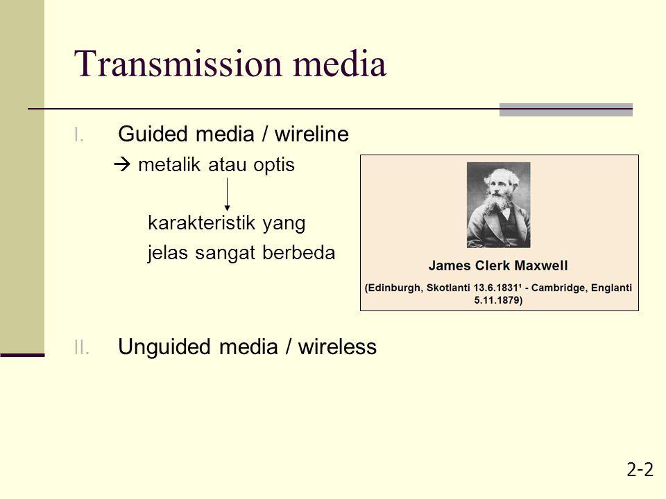 2-3 I.Guided media 1. Transmisi metal (metallic transmission) a.