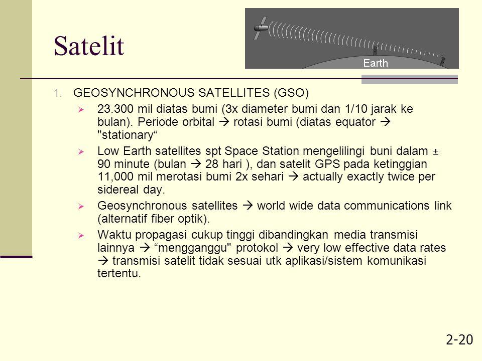 2-20 Satelit 1. GEOSYNCHRONOUS SATELLITES (GSO)  23.300 mil diatas bumi (3x diameter bumi dan 1/10 jarak ke bulan). Periode orbital  rotasi bumi (di
