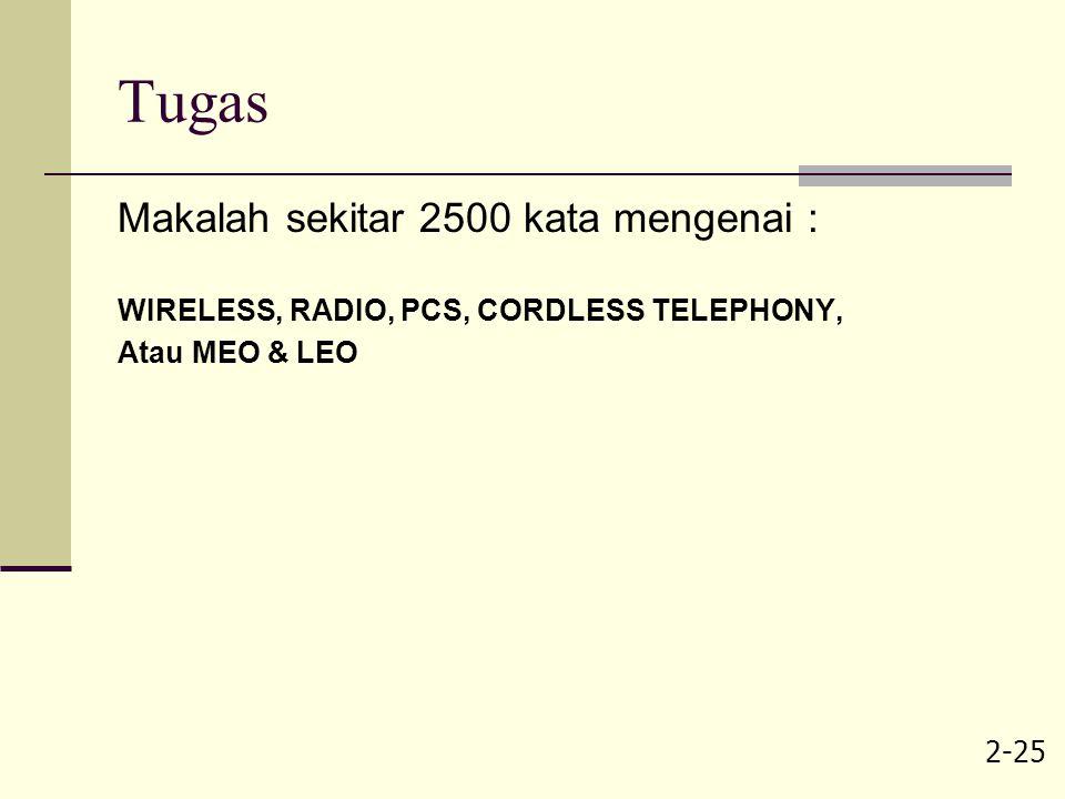 2-25 Tugas Makalah sekitar 2500 kata mengenai : WIRELESS, RADIO, PCS, CORDLESS TELEPHONY, Atau MEO & LEO