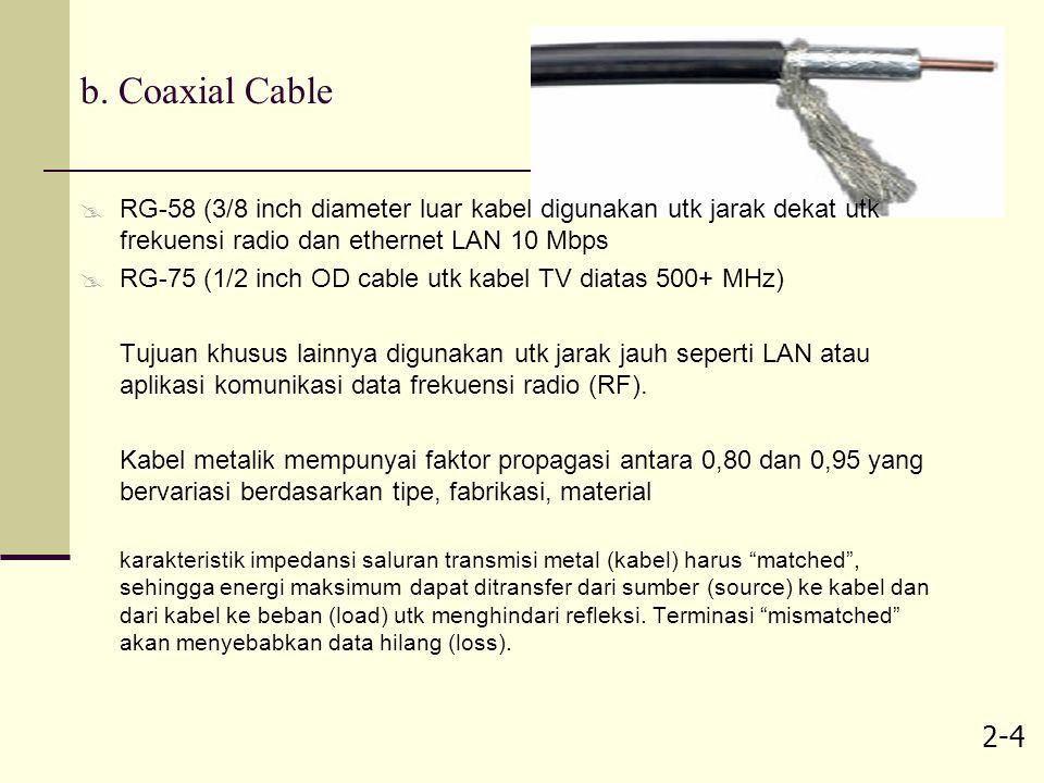 2-4 b. Coaxial Cable  RG-58 (3/8 inch diameter luar kabel digunakan utk jarak dekat utk frekuensi radio dan ethernet LAN 10 Mbps  RG-75 (1/2 inch OD