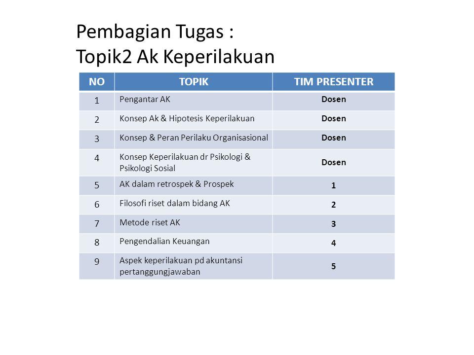 Pembagian Tugas : Topik2 Ak Keperilakuan NOTOPIKTIM PRESENTER 1 Pengantar AKDosen 2 Konsep Ak & Hipotesis KeperilakuanDosen 3 Konsep & Peran Perilaku