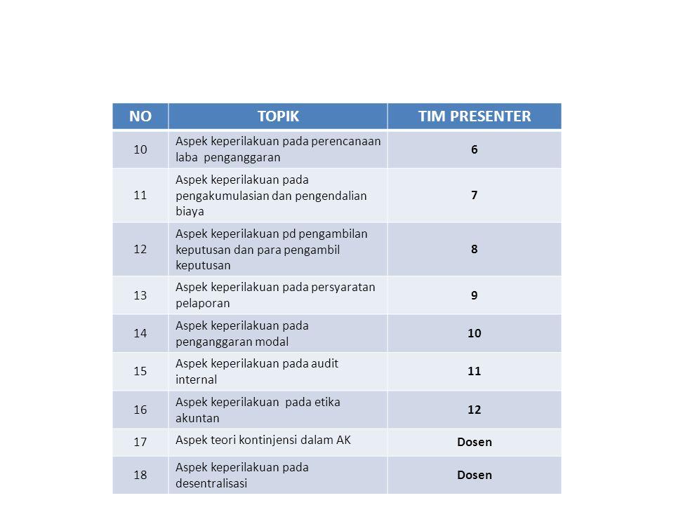 NOTOPIKTIM PRESENTER 10 Aspek keperilakuan pada perencanaan laba penganggaran 6 11 Aspek keperilakuan pada pengakumulasian dan pengendalian biaya 7 12