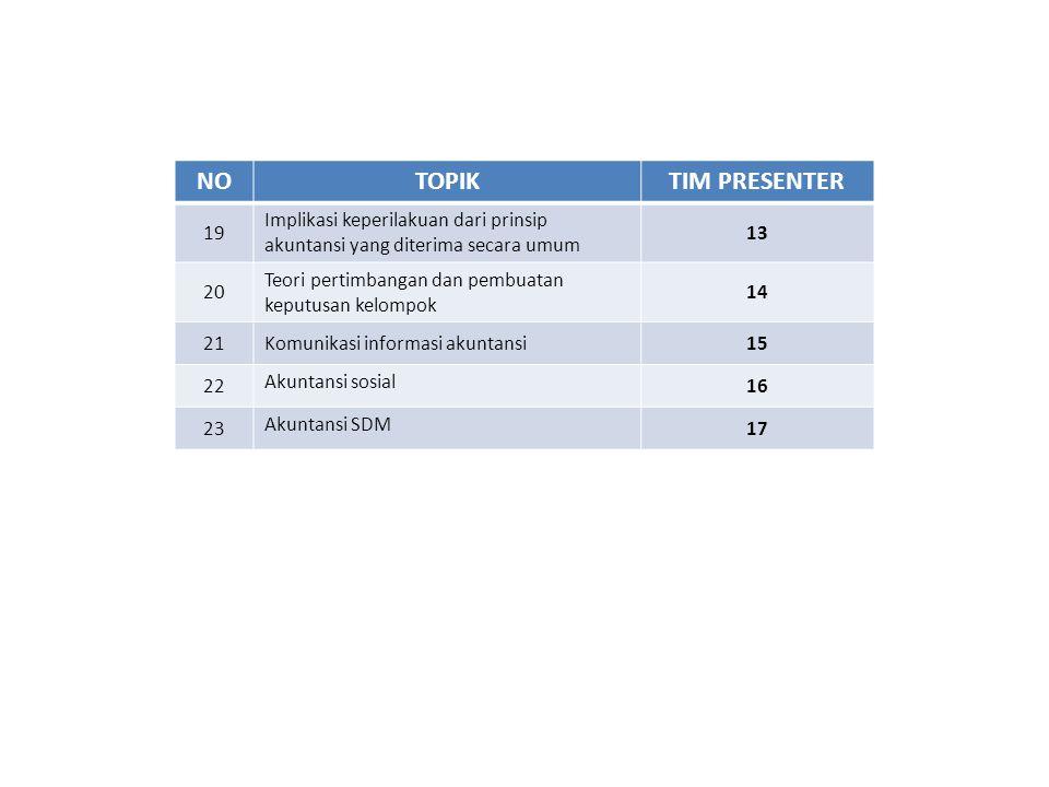 NOTOPIKTIM PRESENTER 19 Implikasi keperilakuan dari prinsip akuntansi yang diterima secara umum 13 20 Teori pertimbangan dan pembuatan keputusan kelom