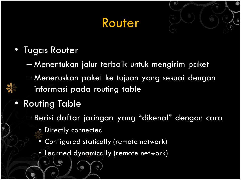 Router Tugas Router – Menentukan jalur terbaik untuk mengirim paket – Meneruskan paket ke tujuan yang sesuai dengan informasi pada routing table Routi