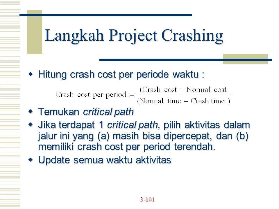 3-101 Langkah Project Crashing  Hitung crash cost per periode waktu :  Temukan critical path  Jika terdapat 1 critical path, pilih aktivitas dalam