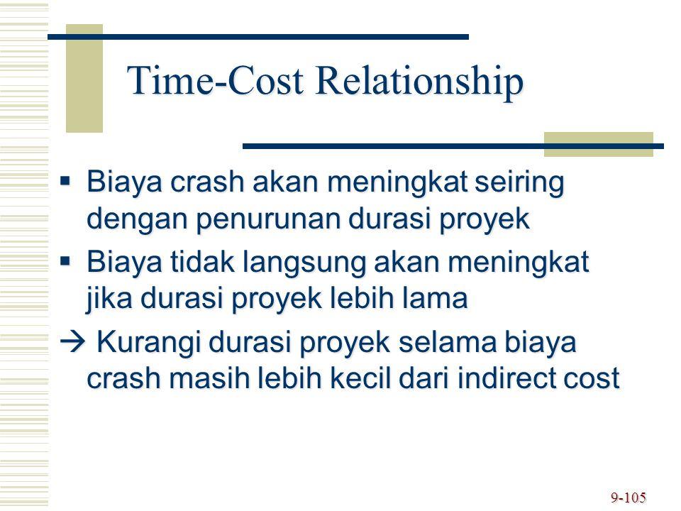 9-105  Biaya crash akan meningkat seiring dengan penurunan durasi proyek  Biaya tidak langsung akan meningkat jika durasi proyek lebih lama  Kurang