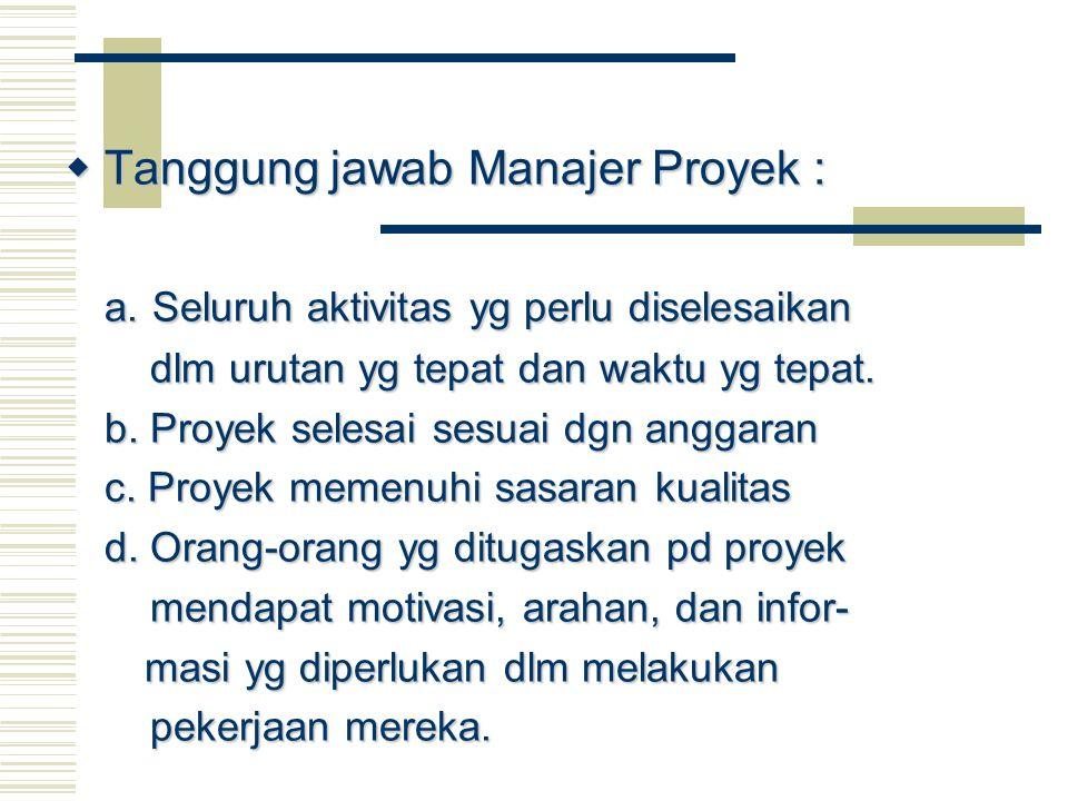  Tanggung jawab Manajer Proyek : a. Seluruh aktivitas yg perlu diselesaikan dlm urutan yg tepat dan waktu yg tepat. dlm urutan yg tepat dan waktu yg